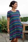 mammaklänning ammning schiffli fickor indigo modell gravidmage